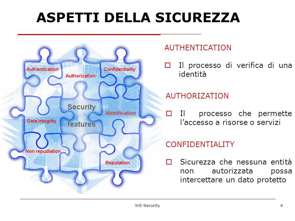 ASPETTI DELLA SICUREZZA WS-Security4 AUTHENTICATION Il processo di verifica di una identità AUTHORIZATION Il processo che permette laccesso a risorse