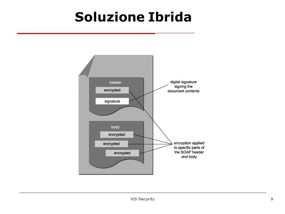 Soluzione Ibrida WS-Security9