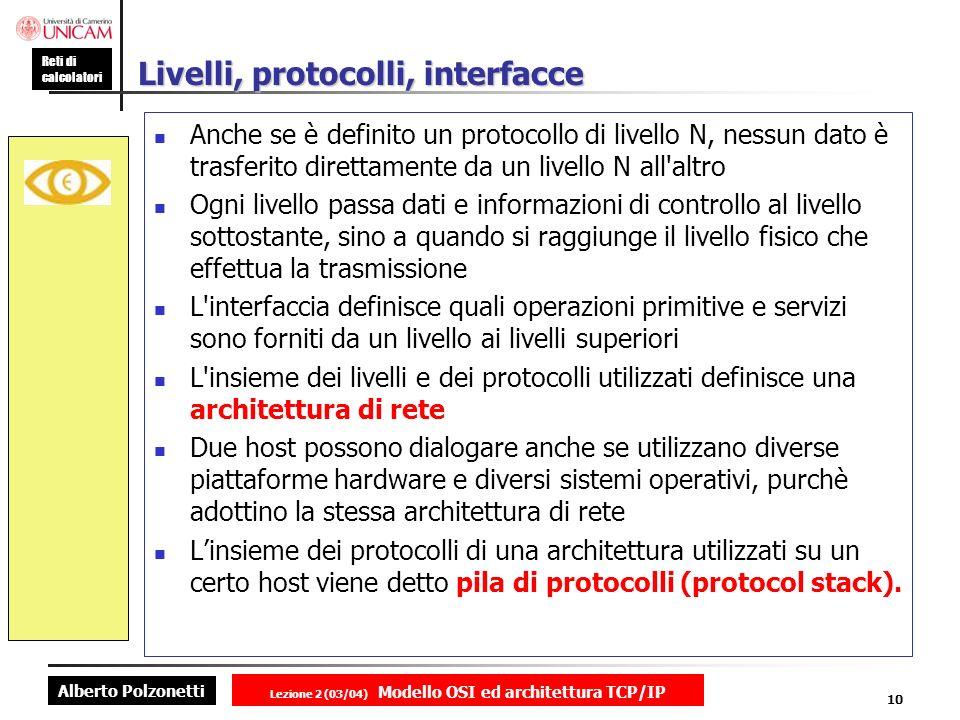 Alberto Polzonetti Reti di calcolatori Lezione 2 (03/04) Modello OSI ed architettura TCP/IP 10 Livelli, protocolli, interfacce Anche se è definito un