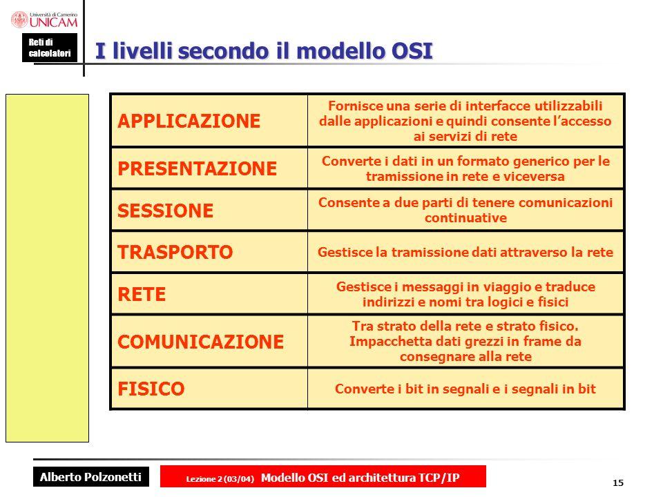 Alberto Polzonetti Reti di calcolatori Lezione 2 (03/04) Modello OSI ed architettura TCP/IP 15 I livelli secondo il modello OSI APPLICAZIONE Fornisce