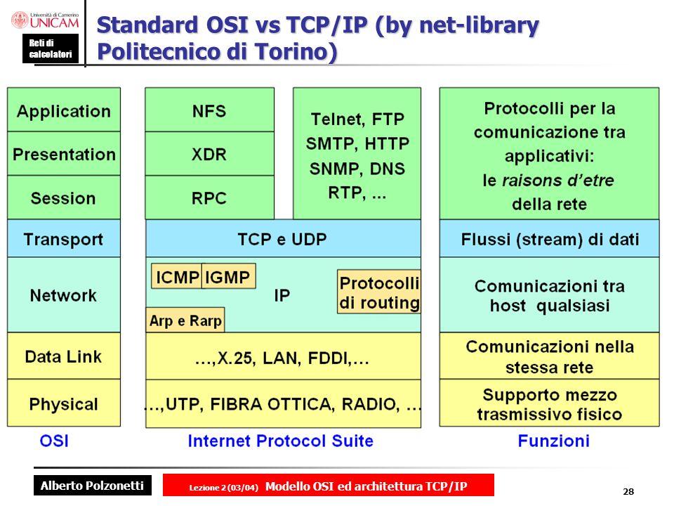 Alberto Polzonetti Reti di calcolatori Lezione 2 (03/04) Modello OSI ed architettura TCP/IP 28 Standard OSI vs TCP/IP (by net-library Politecnico di T