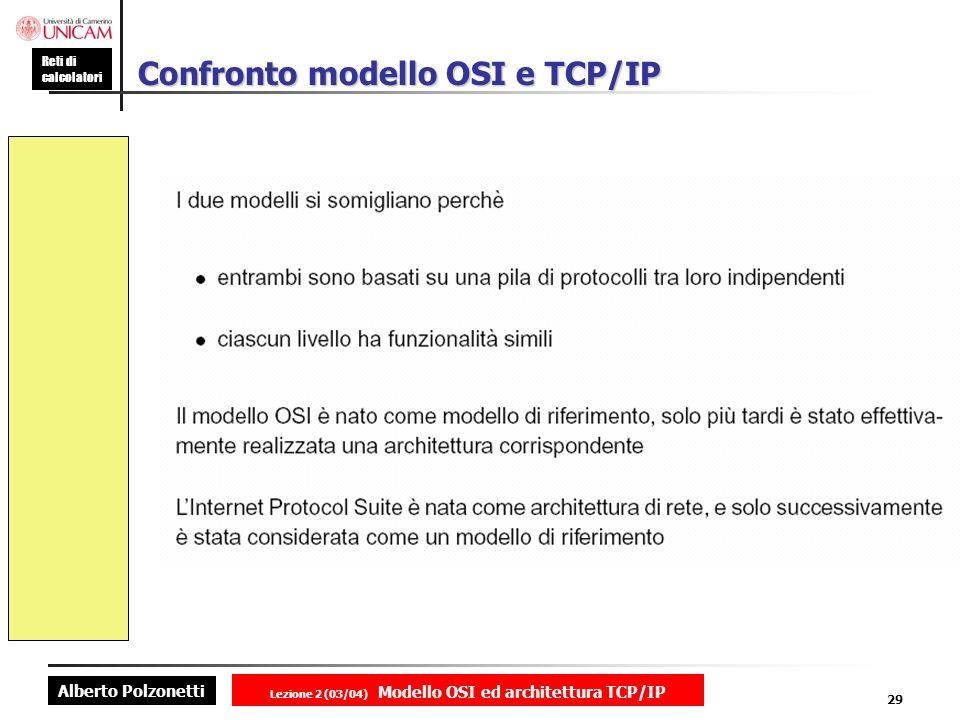 Alberto Polzonetti Reti di calcolatori Lezione 2 (03/04) Modello OSI ed architettura TCP/IP 29 Confronto modello OSI e TCP/IP