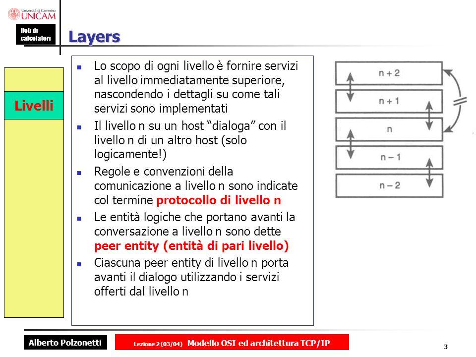 Alberto Polzonetti Reti di calcolatori Lezione 2 (03/04) Modello OSI ed architettura TCP/IP 3 Layers Lo scopo di ogni livello è fornire servizi al liv