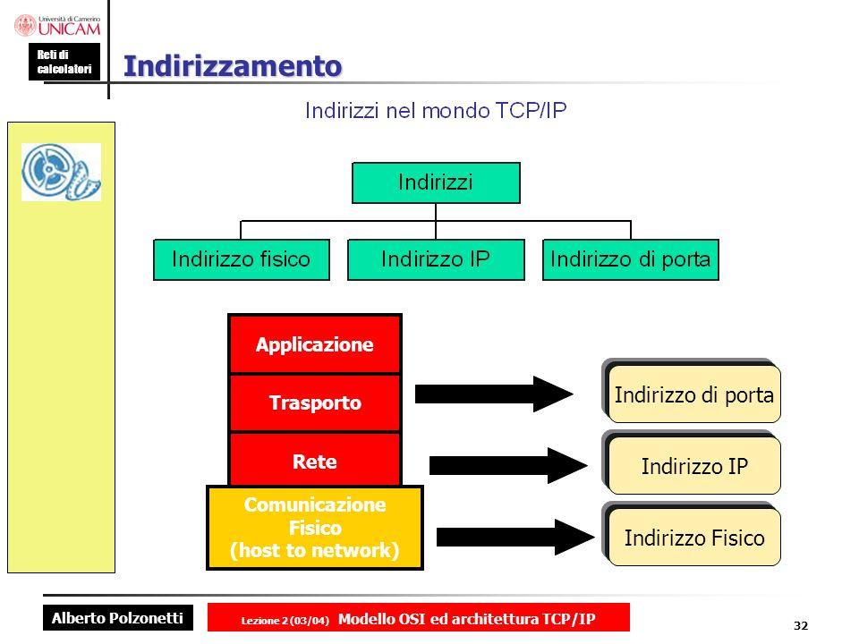 Alberto Polzonetti Reti di calcolatori Lezione 2 (03/04) Modello OSI ed architettura TCP/IP 32 Indirizzamento Indirizzo di portaIndirizzo FisicoIndiri