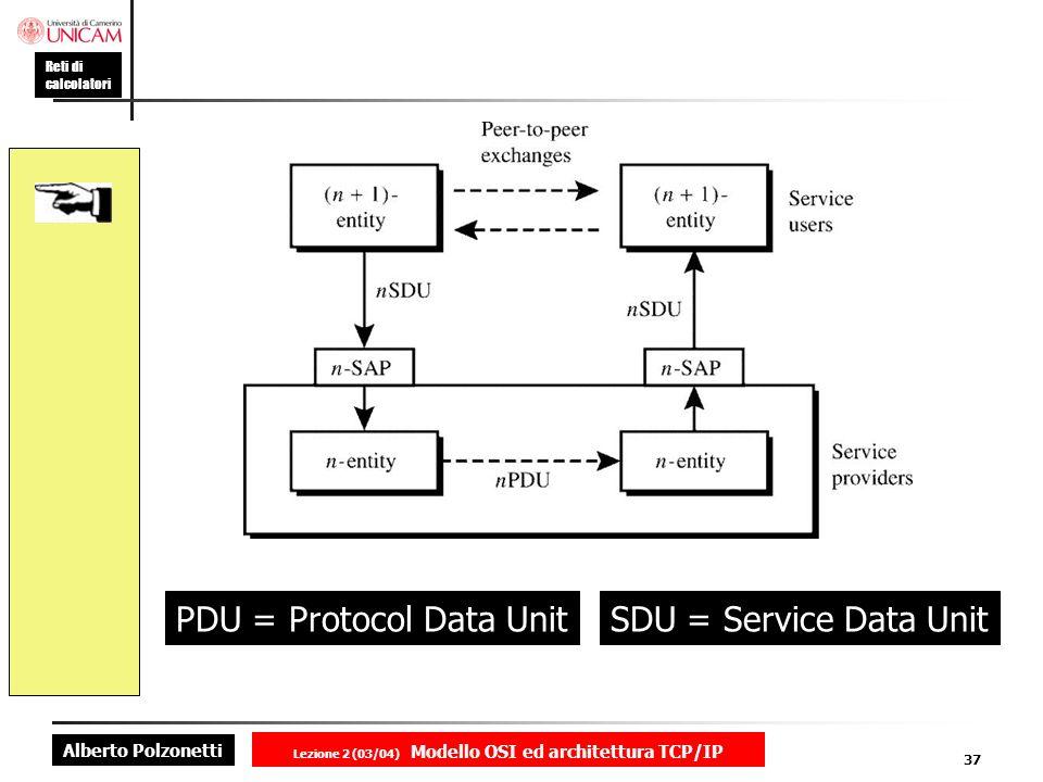 Alberto Polzonetti Reti di calcolatori Lezione 2 (03/04) Modello OSI ed architettura TCP/IP 37 PDU = Protocol Data UnitSDU = Service Data Unit