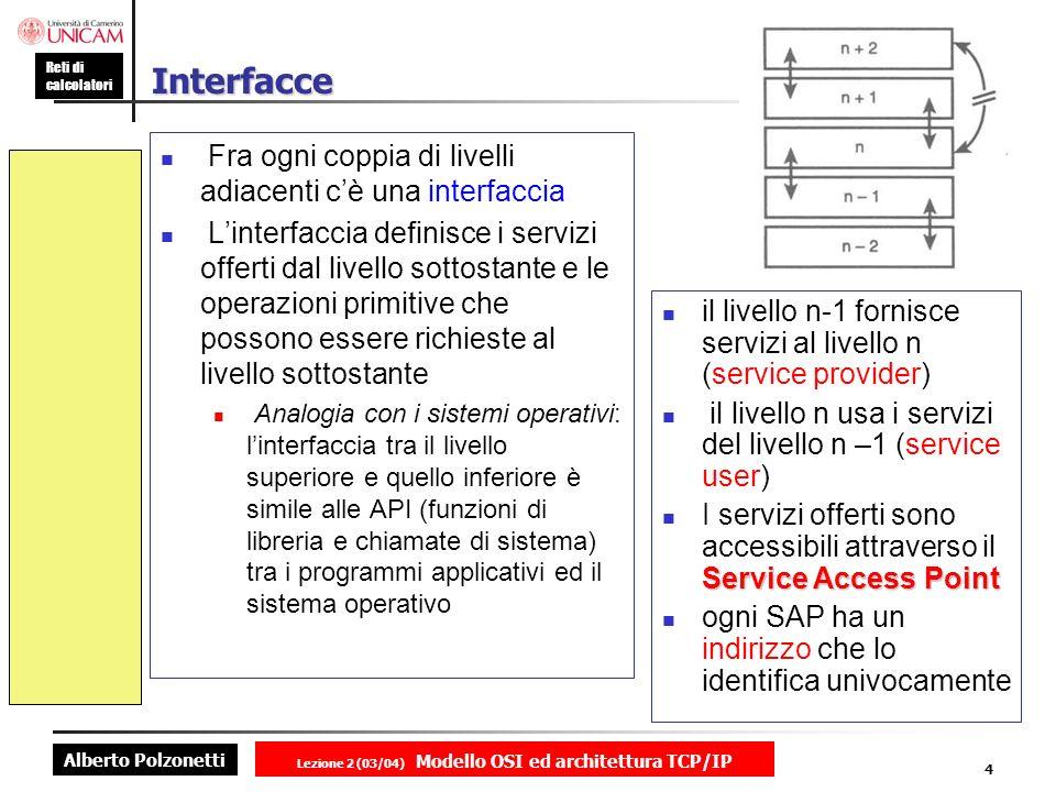 Alberto Polzonetti Reti di calcolatori Lezione 2 (03/04) Modello OSI ed architettura TCP/IP 4 Interfacce Fra ogni coppia di livelli adiacenti cè una i