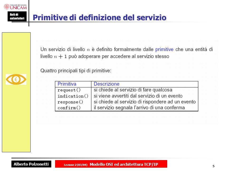 Alberto Polzonetti Reti di calcolatori Lezione 2 (03/04) Modello OSI ed architettura TCP/IP 5 Primitive di definizione del servizio