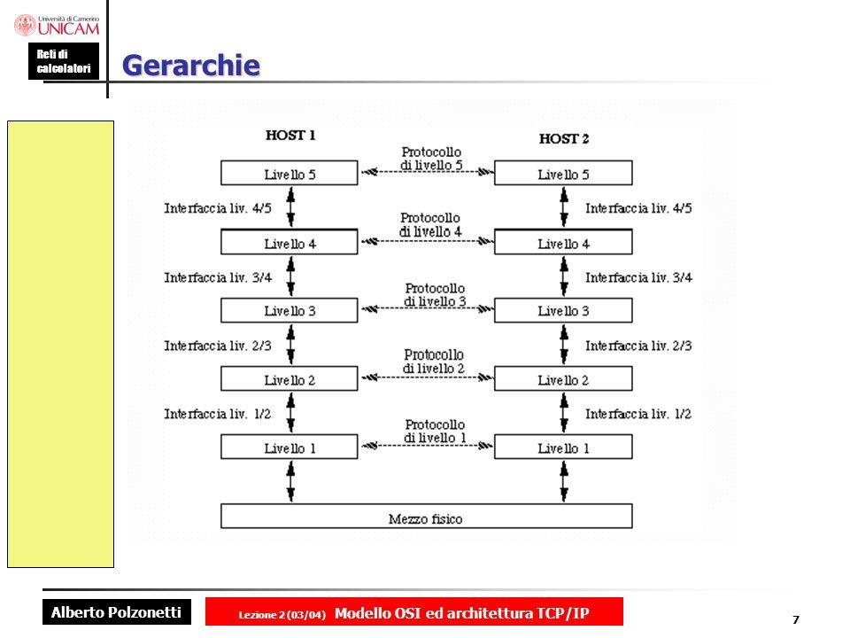 Alberto Polzonetti Reti di calcolatori Lezione 2 (03/04) Modello OSI ed architettura TCP/IP 7 Gerarchie