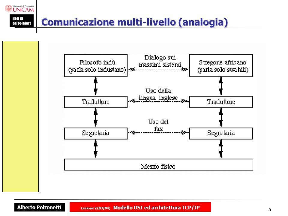 Alberto Polzonetti Reti di calcolatori Lezione 2 (03/04) Modello OSI ed architettura TCP/IP 8 Comunicazione multi-livello (analogia)