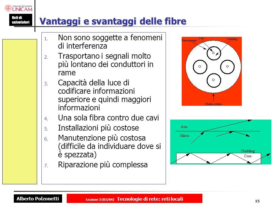 Alberto Polzonetti Reti di calcolatori Lezione 3 (03/04) Tecnologie di rete: reti locali 15 Vantaggi e svantaggi delle fibre 1. Non sono soggette a fe