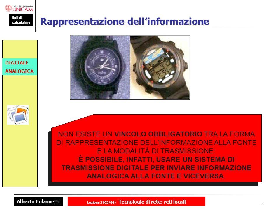 Alberto Polzonetti Reti di calcolatori Lezione 3 (03/04) Tecnologie di rete: reti locali 3 Rappresentazione dellinformazione DIGITALE ANALOGICA NON ES