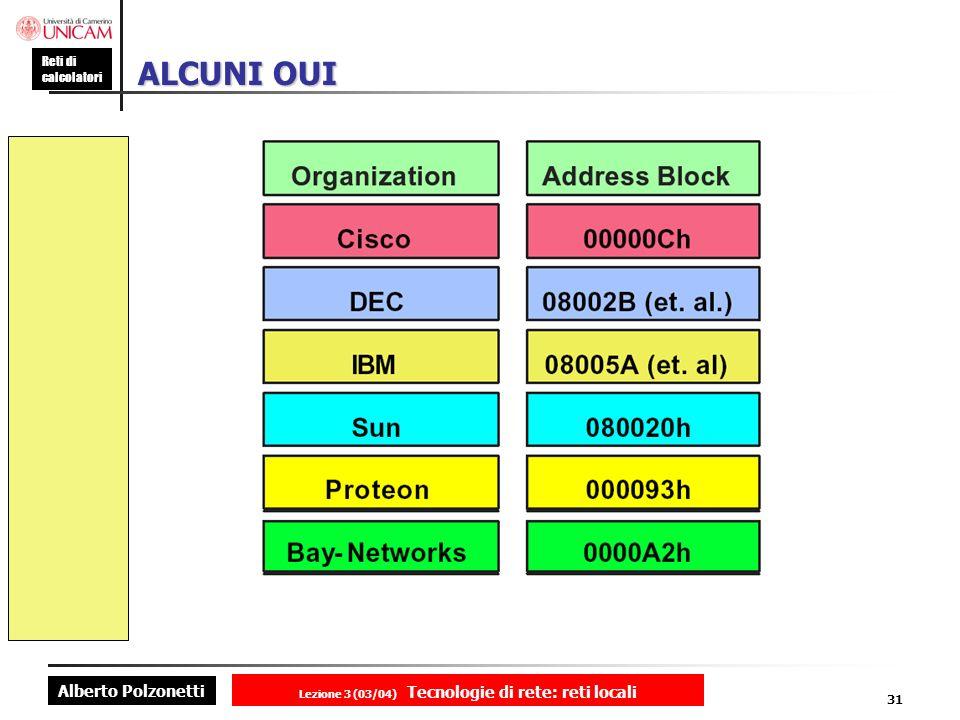 Alberto Polzonetti Reti di calcolatori Lezione 3 (03/04) Tecnologie di rete: reti locali 31 ALCUNI OUI