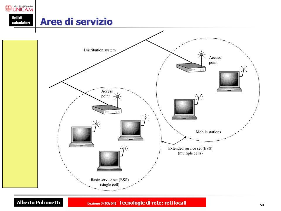 Alberto Polzonetti Reti di calcolatori Lezione 3 (03/04) Tecnologie di rete: reti locali 54 Aree di servizio