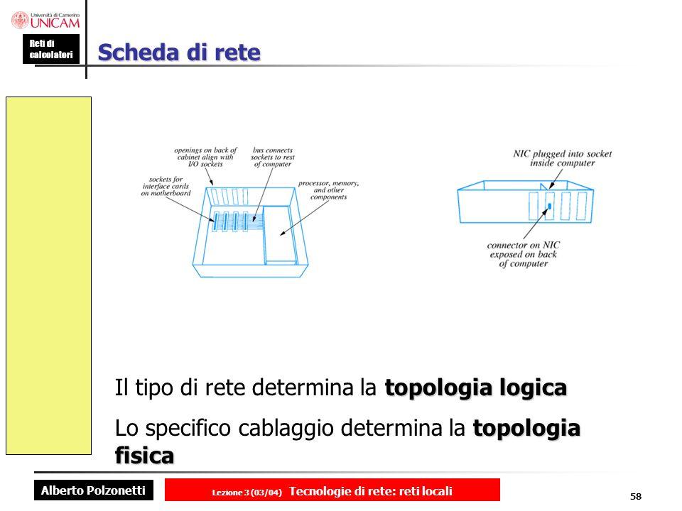 Alberto Polzonetti Reti di calcolatori Lezione 3 (03/04) Tecnologie di rete: reti locali 58 Scheda di rete topologia logica Il tipo di rete determina