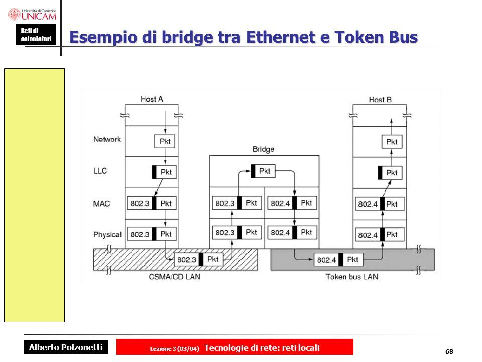 Alberto Polzonetti Reti di calcolatori Lezione 3 (03/04) Tecnologie di rete: reti locali 68 Esempio di bridge tra Ethernet e Token Bus