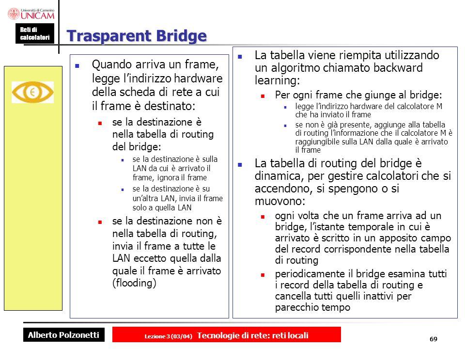 Alberto Polzonetti Reti di calcolatori Lezione 3 (03/04) Tecnologie di rete: reti locali 69 Trasparent Bridge Quando arriva un frame, legge lindirizzo