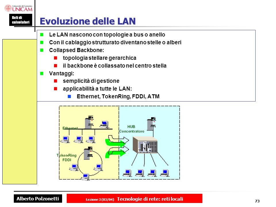Alberto Polzonetti Reti di calcolatori Lezione 3 (03/04) Tecnologie di rete: reti locali 73 Evoluzione delle LAN Le LAN nascono con topologie a bus o
