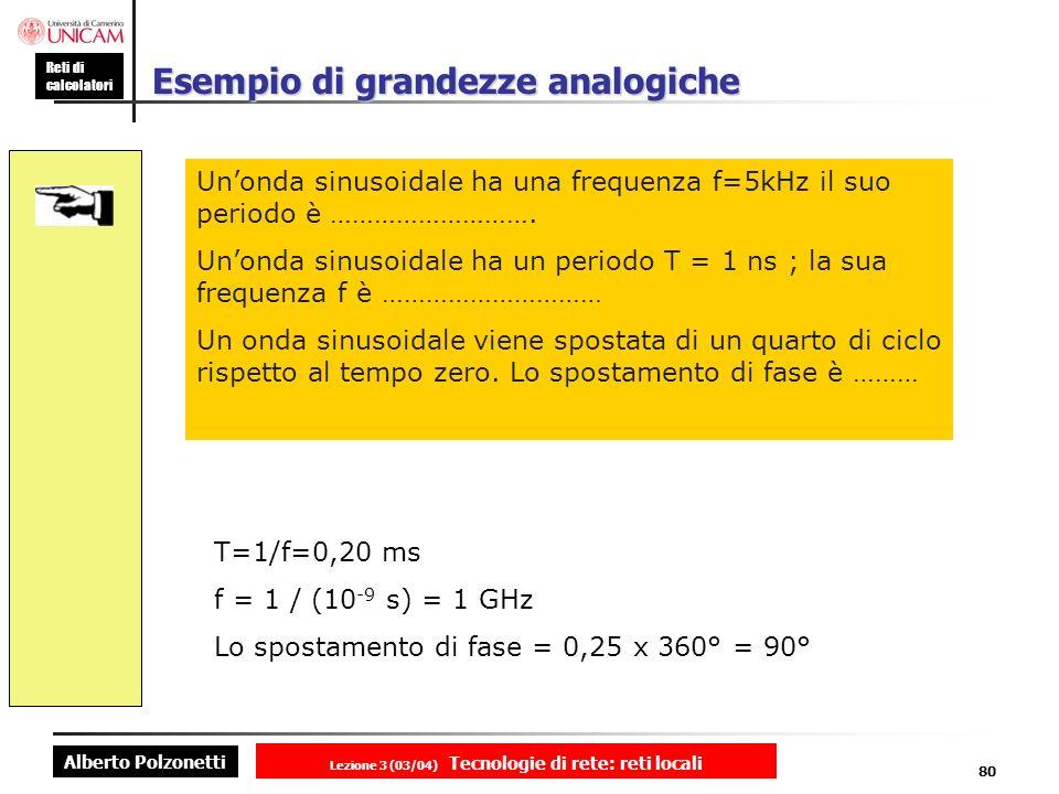 Alberto Polzonetti Reti di calcolatori Lezione 3 (03/04) Tecnologie di rete: reti locali 80 Esempio di grandezze analogiche Unonda sinusoidale ha una