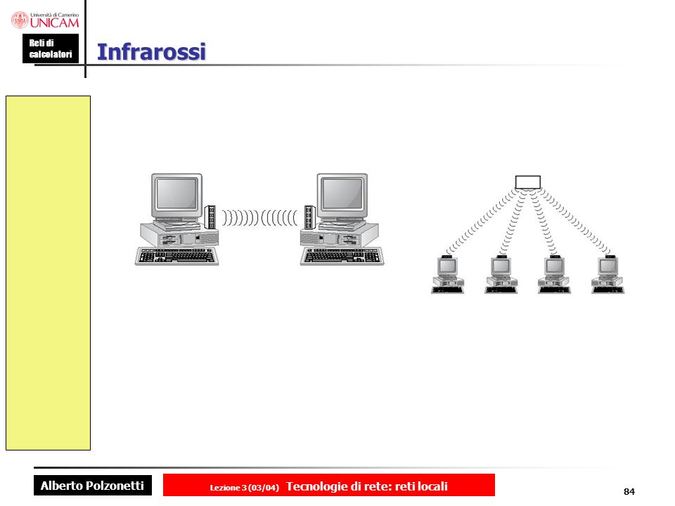 Alberto Polzonetti Reti di calcolatori Lezione 3 (03/04) Tecnologie di rete: reti locali 84 Infrarossi