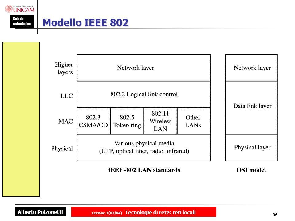 Alberto Polzonetti Reti di calcolatori Lezione 3 (03/04) Tecnologie di rete: reti locali 86 Modello IEEE 802
