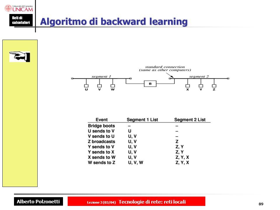 Alberto Polzonetti Reti di calcolatori Lezione 3 (03/04) Tecnologie di rete: reti locali 89 Algoritmo di backward learning