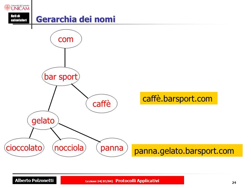 Alberto Polzonetti Reti di calcolatori Lezione 14( 03/04) Protocolli Applicativi 23 UNA PORZIONE DEL DNS