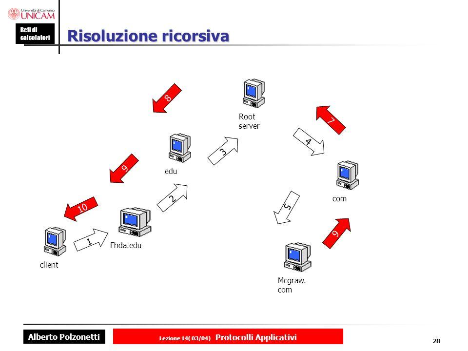 Alberto Polzonetti Reti di calcolatori Lezione 14( 03/04) Protocolli Applicativi 27 Risoluzione di indirizzi Il processo che associa un nome ad un indirizzo IP è detto risoluzione di indirizzo Un host che debba risolvere un indirizzo si rivoge ad un client DNS che si chiama resolver Il resolver Invia una richiesta al DNS server più vicino Il server DNS Invia la risposta se è in grado autonomamente di risolvere lindirizzo Oppure Si rivolge ad un altro server (risoluzione ricorsiva) Comunica al resolver lindirizzo di un altro server (risoluzione iterativa) Associazione di un indirizzo ad un nome (risoluzione inversa) Lindirizzo IP viene invertito e gli vengono aggiunti i suffissi in- addr e arpa Es.