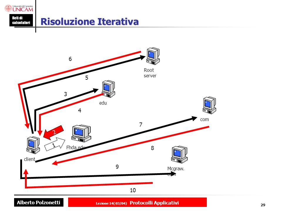 Alberto Polzonetti Reti di calcolatori Lezione 14( 03/04) Protocolli Applicativi 28 Risoluzione ricorsiva client Mcgraw.