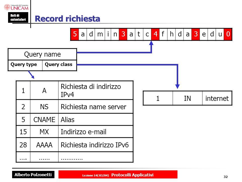 Alberto Polzonetti Reti di calcolatori Lezione 14( 03/04) Protocolli Applicativi 31 Messaggi DNS Header 12 byte Record richieste Header 12 byte Record richieste Record risposte Risposte autorevoli Sezione supplementare messaggi richiesta risposta