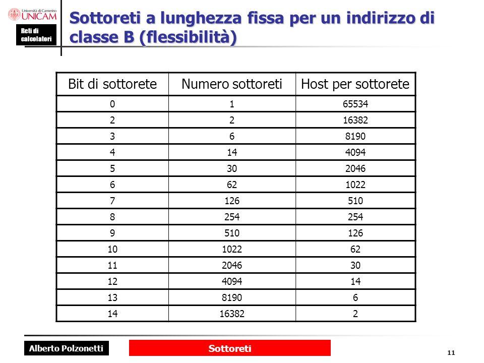 Alberto Polzonetti Reti di calcolatori Sottoreti 11 Sottoreti a lunghezza fissa per un indirizzo di classe B (flessibilità) Bit di sottoreteNumero sot