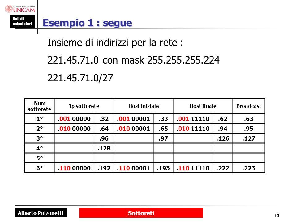 Alberto Polzonetti Reti di calcolatori Sottoreti 13 Esempio 1 : segue Num sottorete Ip sottoreteHost inizialeHost finaleBroadcast 1°.001 00000.32.001