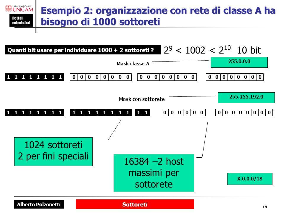 Alberto Polzonetti Reti di calcolatori Sottoreti 14 Esempio 2: organizzazione con rete di classe A ha bisogno di 1000 sottoreti Quanti bit usare per individuare 1000 + 2 sottoreti .