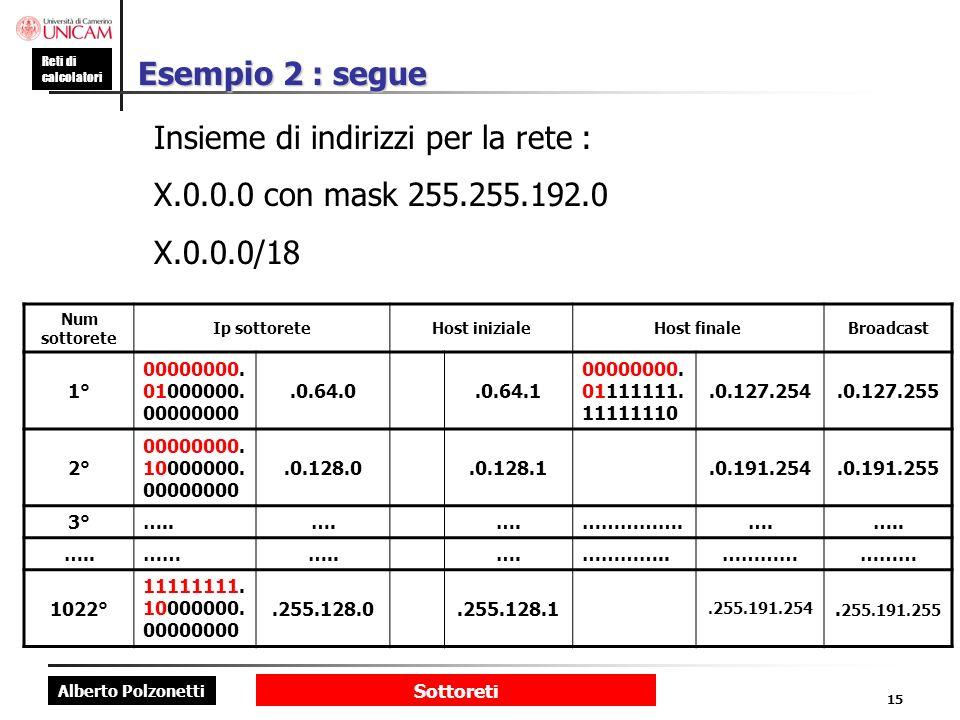 Alberto Polzonetti Reti di calcolatori Sottoreti 15 Esempio 2 : segue Num sottorete Ip sottoreteHost inizialeHost finaleBroadcast 1° 00000000. 0100000