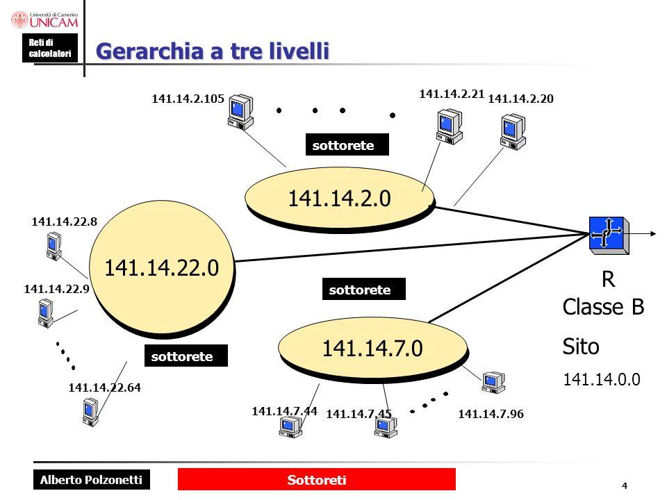 Alberto Polzonetti Reti di calcolatori Sottoreti 4 Gerarchia a tre livelli Classe B Sito 141.14.0.0 R 141.14.2.0 141.14.2.105 141.14.2.21 141.14.2.20