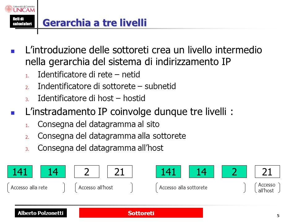 Alberto Polzonetti Reti di calcolatori Sottoreti 5 Gerarchia a tre livelli Lintroduzione delle sottoreti crea un livello intermedio nella gerarchia de