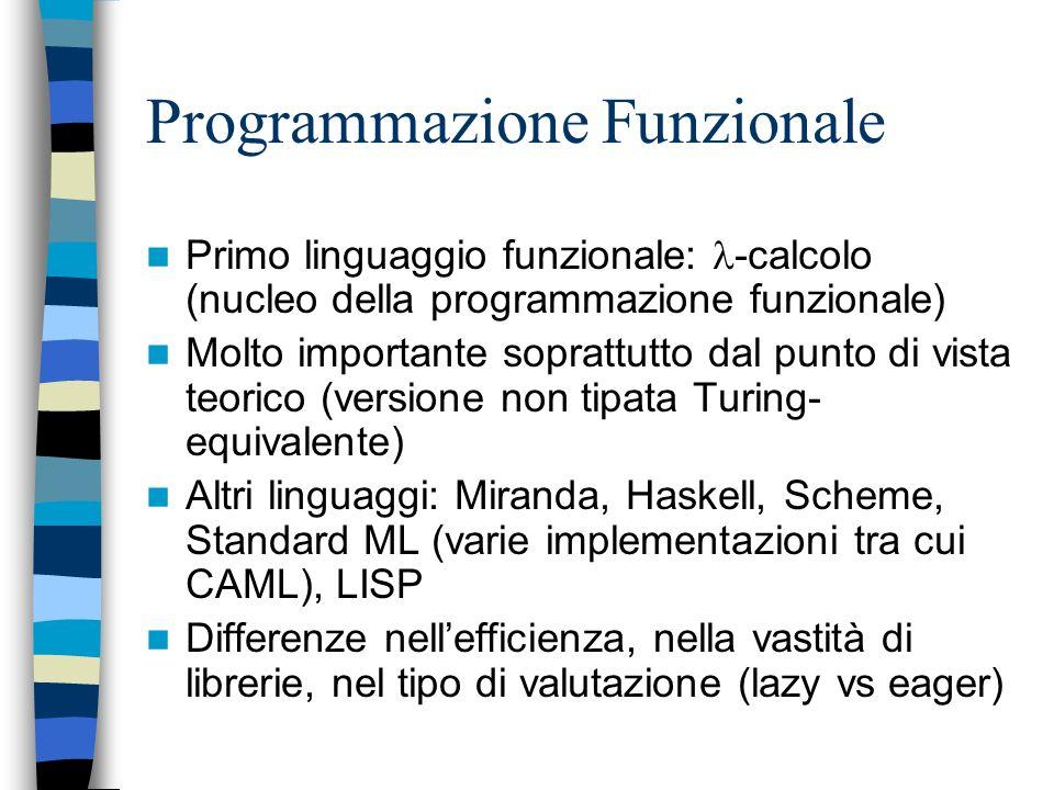 Programmazione Funzionale: esempio caml #let rec fatt = function # 0 -> 1 # | n -> n * fatt n-1;; fatt: int -> int = #let rec map = function # [], f -