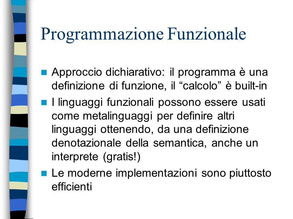 Programmazione Funzionale Primo linguaggio funzionale: -calcolo (nucleo della programmazione funzionale) Molto importante soprattutto dal punto di vis
