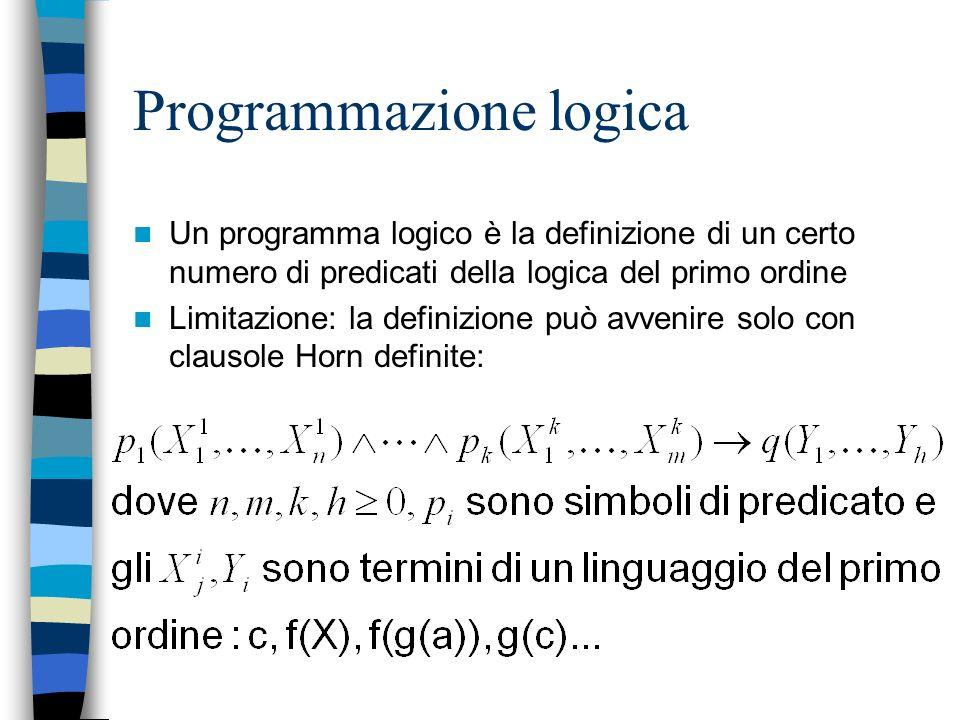 Programmazione Funzionale Approccio dichiarativo: il programma è una definizione di funzione, il calcolo è built-in I linguaggi funzionali possono ess