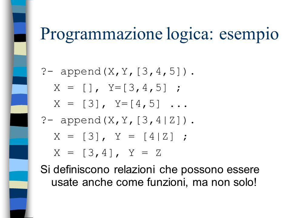 Programmazione logica: esempio #append([],Ys,Ys). #append([X|Xs],Ys,[X|Zs]) :- append(Xs,Ys,Zs). :- sta per ?- append([1,2],[2,4],X). X = [1,2,2,4] ?-