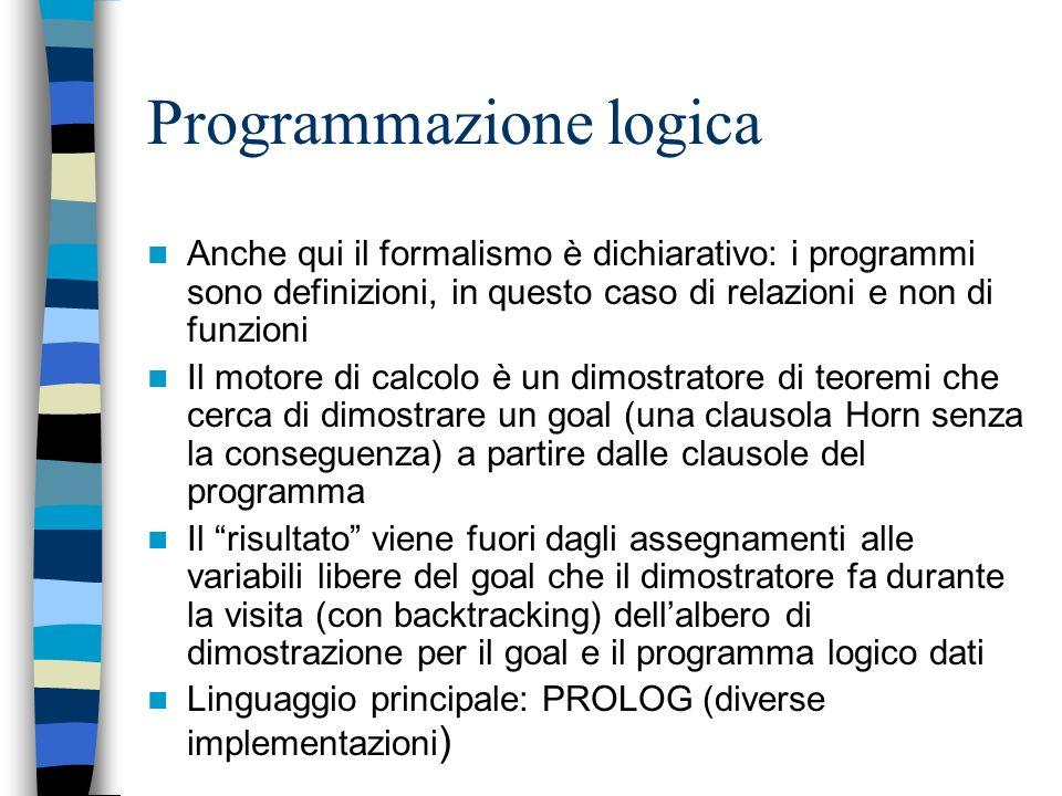 Programmazione logica: esempio ?- append(X,Y,[3,4,5]). X = [], Y=[3,4,5] ; X = [3], Y=[4,5]... ?- append(X,Y,[3,4|Z]). X = [3], Y = [4|Z] ; X = [3,4],