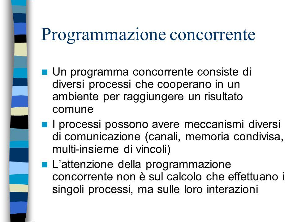 Programmazione con vincoli Nei linguaggi di programmazione con vincoli il motore principale di calcolo è un risolutore di vincoli in un certo dominio