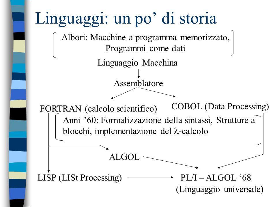 Linguaggi: un po di storia Albori: Macchine a programma memorizzato, Programmi come dati Linguaggio Macchina Assemblatore FORTRAN (calcolo scientifico) COBOL (Data Processing) Anni 60: Formalizzazione della sintassi, Strutture a blocchi, implementazione del -calcolo LISP (LISt Processing) ALGOL PL/I – ALGOL 68 (Linguaggio universale)