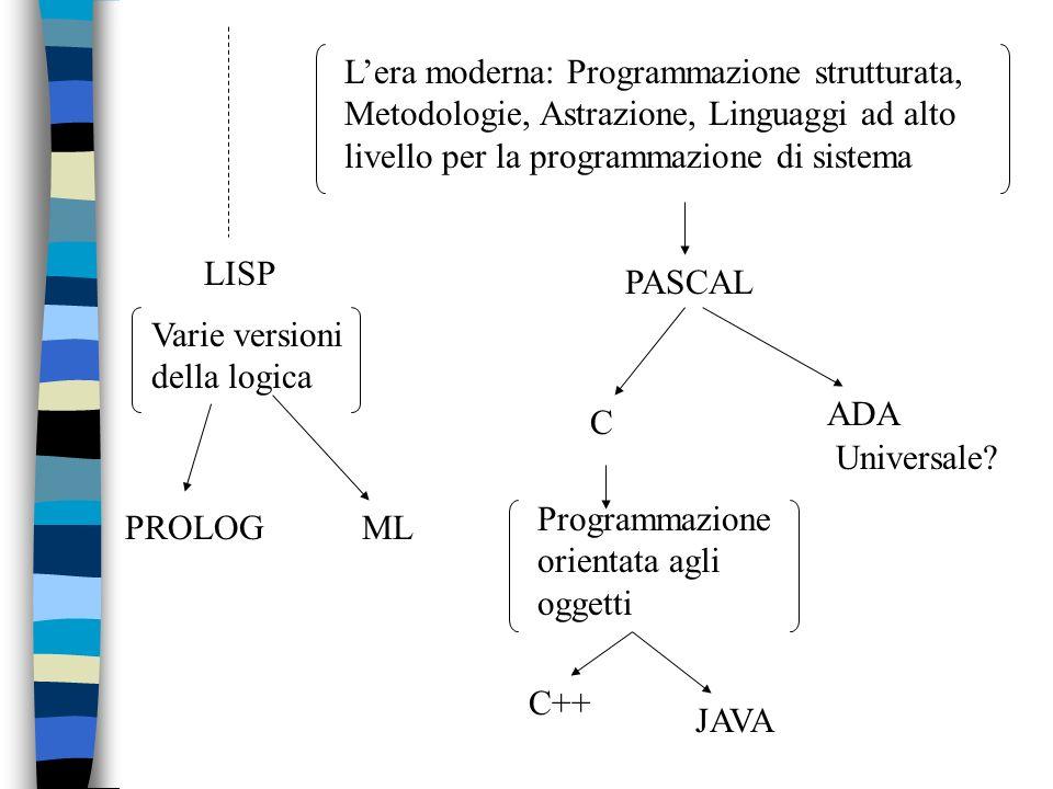 Lera moderna: Programmazione strutturata, Metodologie, Astrazione, Linguaggi ad alto livello per la programmazione di sistema PASCAL C ADA Universale.