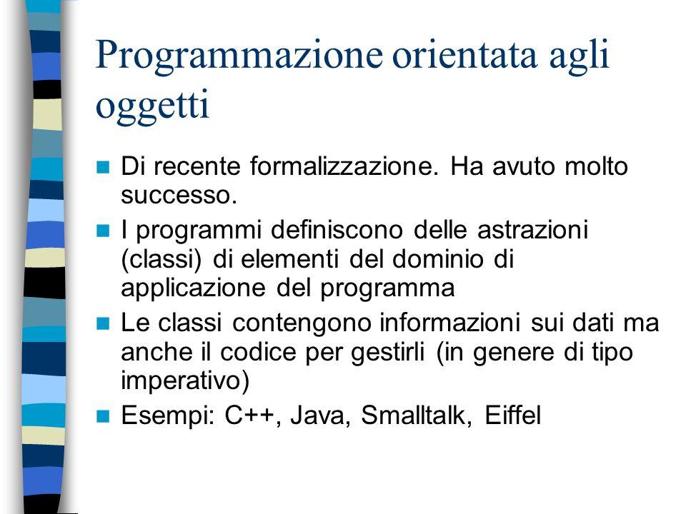 Programmazione imperativa Il programmatore deve definire tutte le strutture dati e tutti gli algoritmi che operano su di esse Il programma non può ges