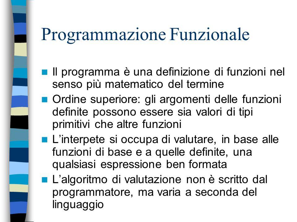 Programmazione orientata agli oggetti Di recente formalizzazione. Ha avuto molto successo. I programmi definiscono delle astrazioni (classi) di elemen