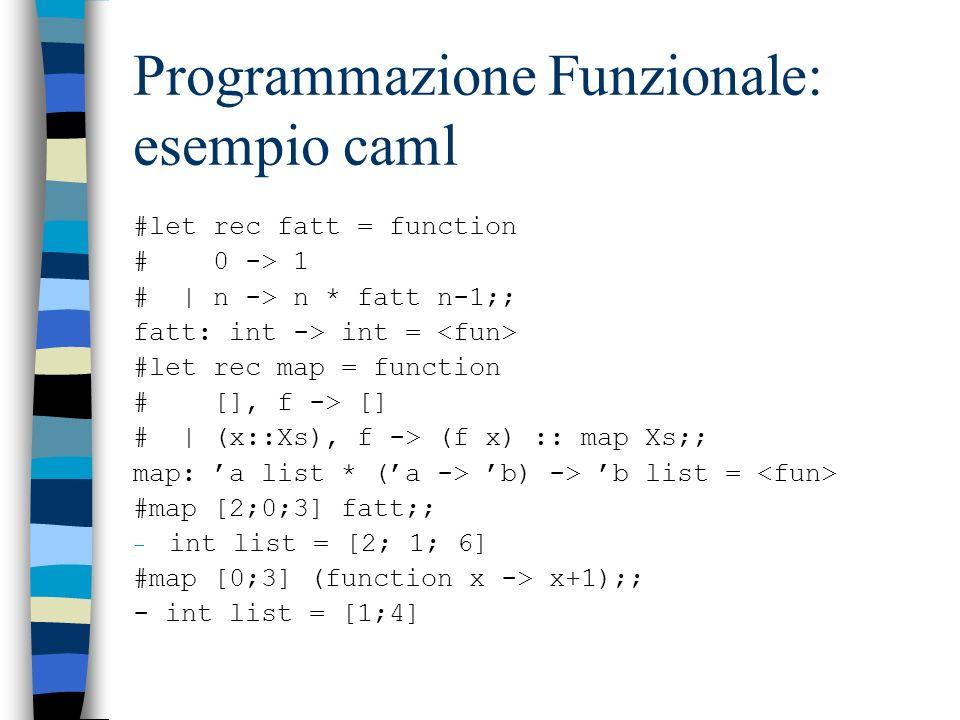 Programmazione Funzionale: esempio caml #let rec fatt = function # 0 -> 1 #   n -> n * fatt n-1;; fatt: int -> int = #let rec map = function # [], f -> [] #   (x::Xs), f -> (f x) :: map Xs;; map: a list * (a -> b) -> b list = #map [2;0;3] fatt;; - int list = [2; 1; 6] #map [0;3] (function x -> x+1);; - int list = [1;4]