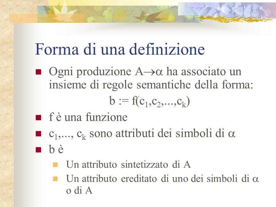 Decorazioni Un parse tree che mostri i valori degli attributi ad ogni nodo è chiamato parse tree annotato Il processo di calcolo di questi valori si d