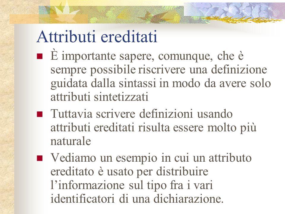 Attributi ereditati Ricordiamo che un attributo è ereditato se il suo valore dipende da quelli associati al padre e/o ai fratelli Sono utili per espri