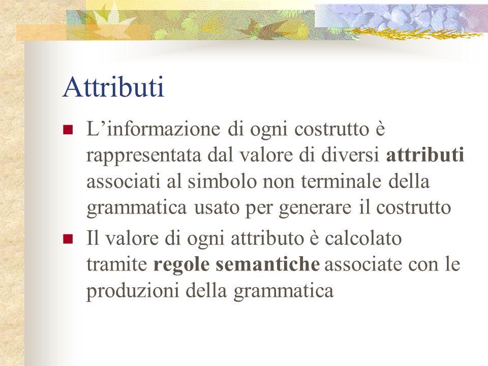 Intro In questa ultima parte del corso vediamo, in breve, una tecnica che permette di effettuare analisi semantiche e traduzione usando la struttura s