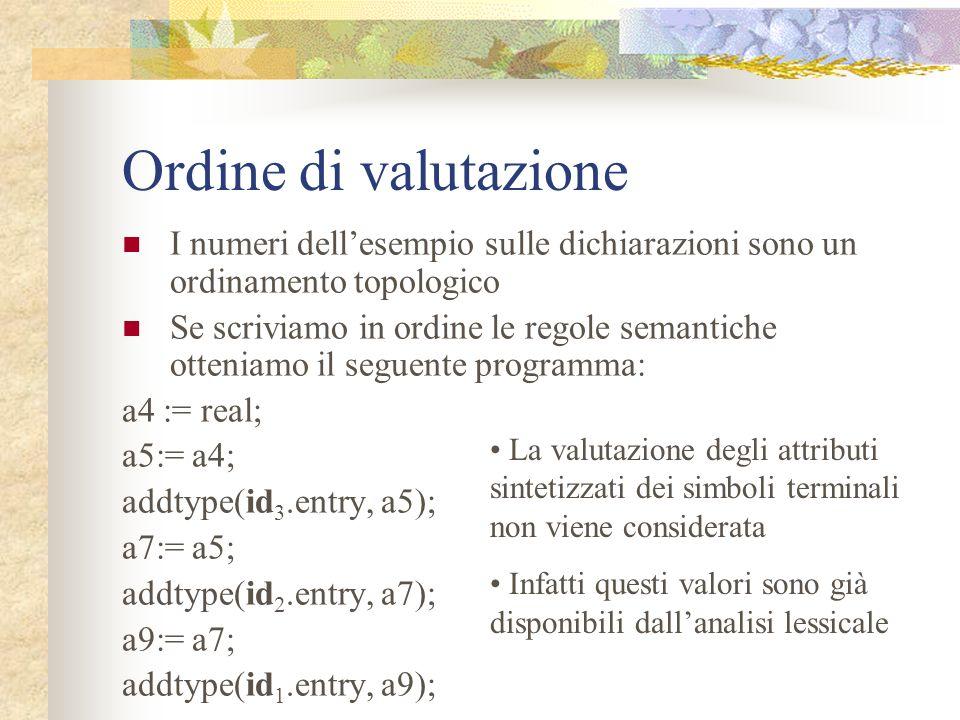 Ordine di valutazione La traduzione specificata da una qualsiasi definizione guidata dalla sintassi può essere sempre e comunque implementata nel segu